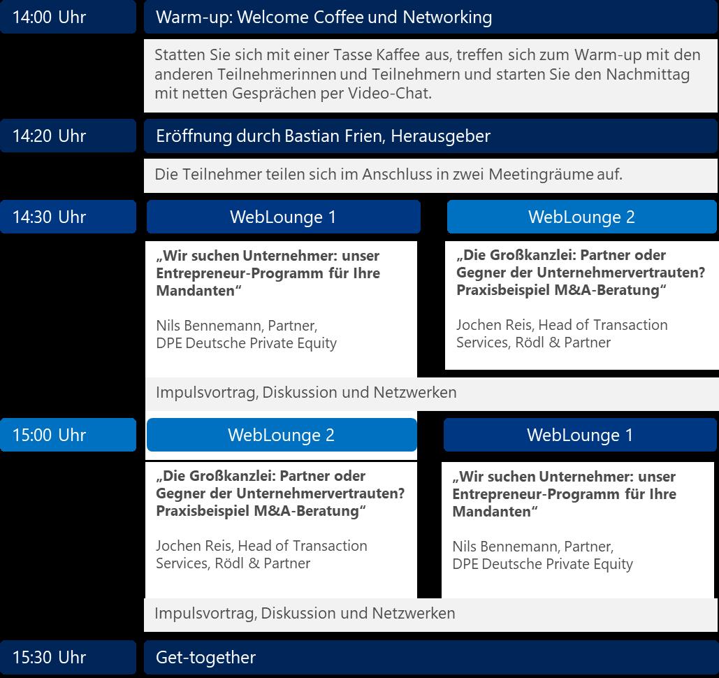 Weblounge Programm